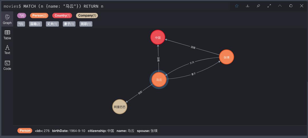 安装Neo4j并尝试创建数据