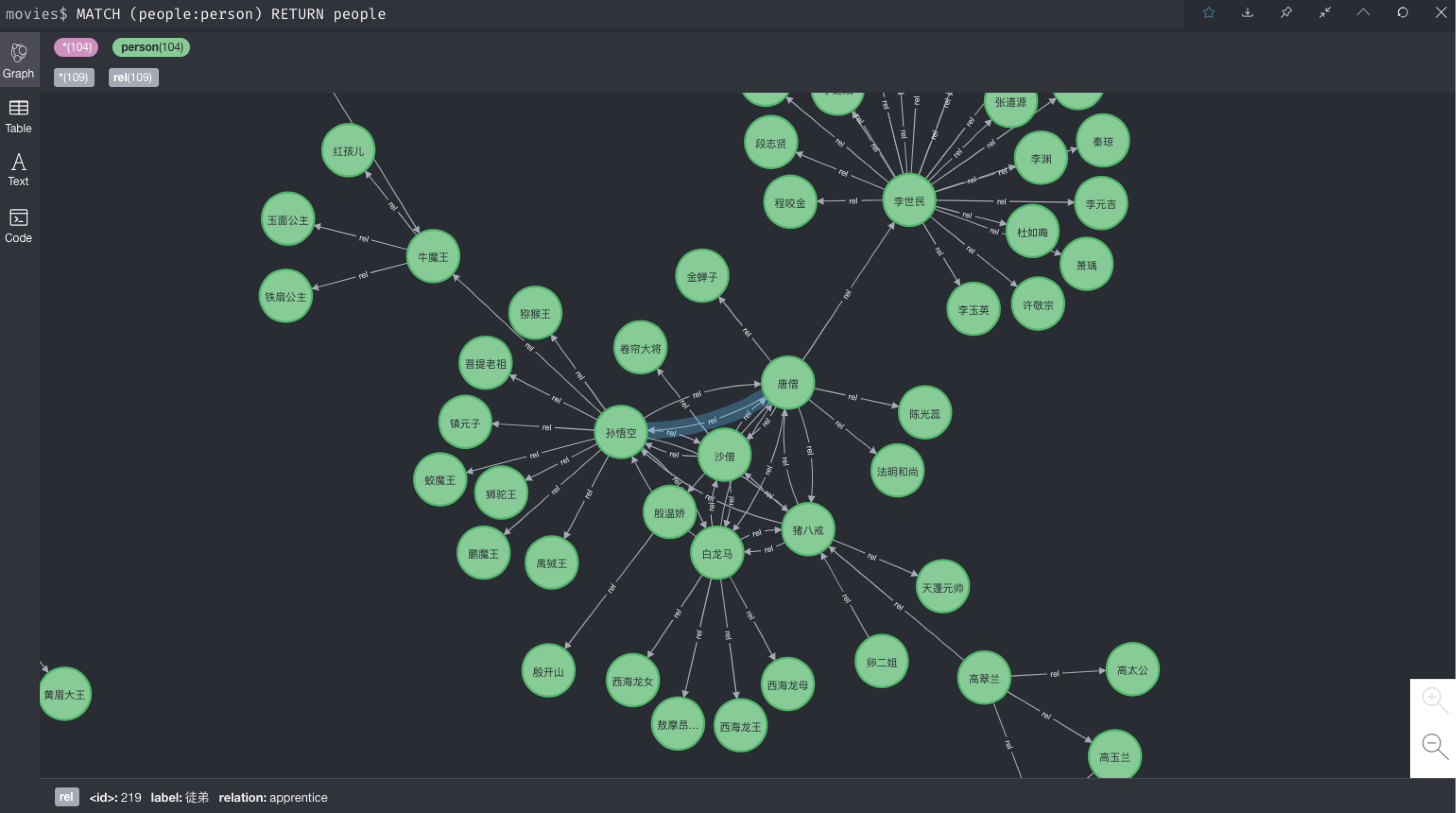 Neo4j导入CSV文件数据